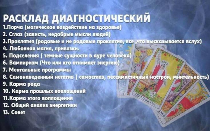 Таро-расклады для знаков зодиака
