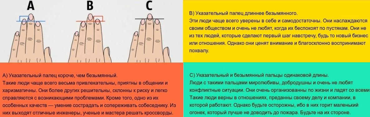 Значение пальцев на руке откроет тайны будущего