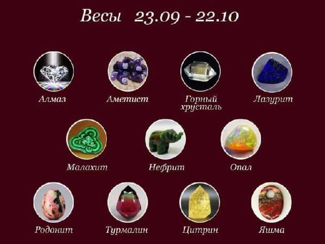 Камни, подходящие весам мужчине: по гороскопу и дате рождения
