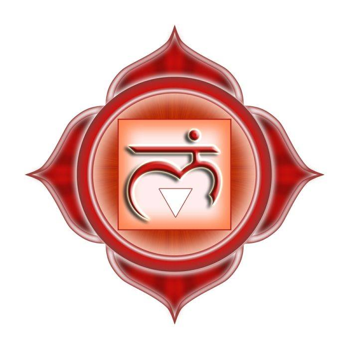 Муладхара чакра — способы улучшения работы энергетического центра (2 фото + видео)