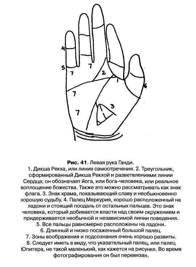 Знаки экстрасенса на вашей руке. знак экстрасенса на вашей ладони