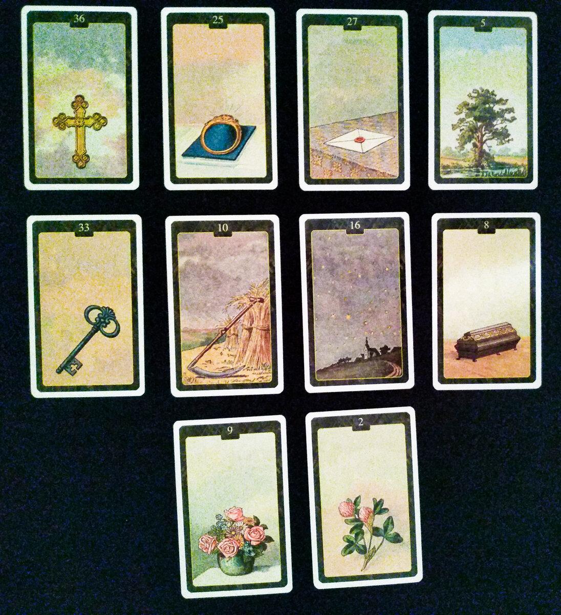 Гадание на картах ленорман: предсказание на будущее, расклады на отношения и любовь