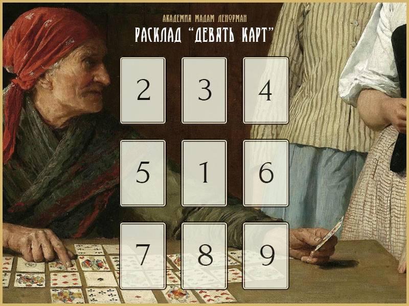 Magiachisel.ru: таро/ленорман. руны. игральные карты. гадания. гадание онлайн расклады таро. виртуальные гадания, бесплатно.