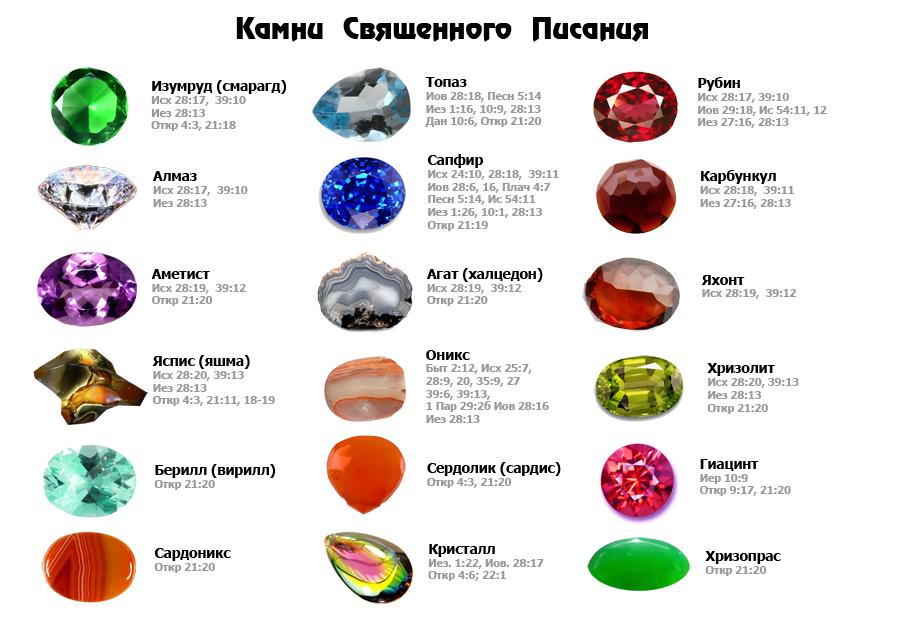 Рыбы: выбираем удачные талисманы и камни на любовь, удачу и богатство