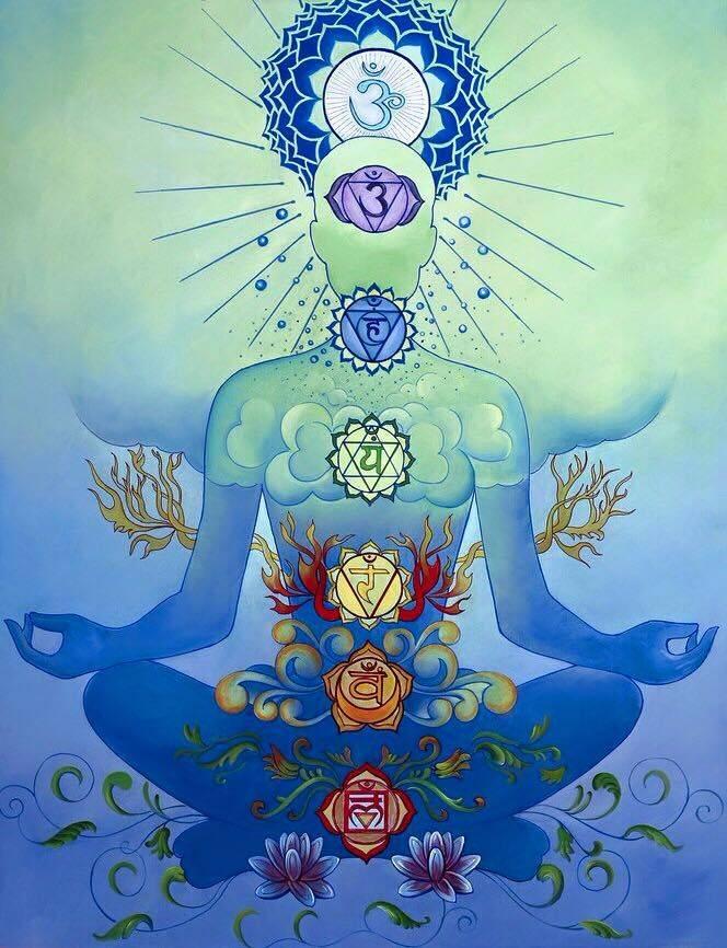 Манипура чакра за что отвечает, кундалини йога 3 чакра, манипура манипура чакра за что отвечает, кундалини йога 3 чакра, манипура