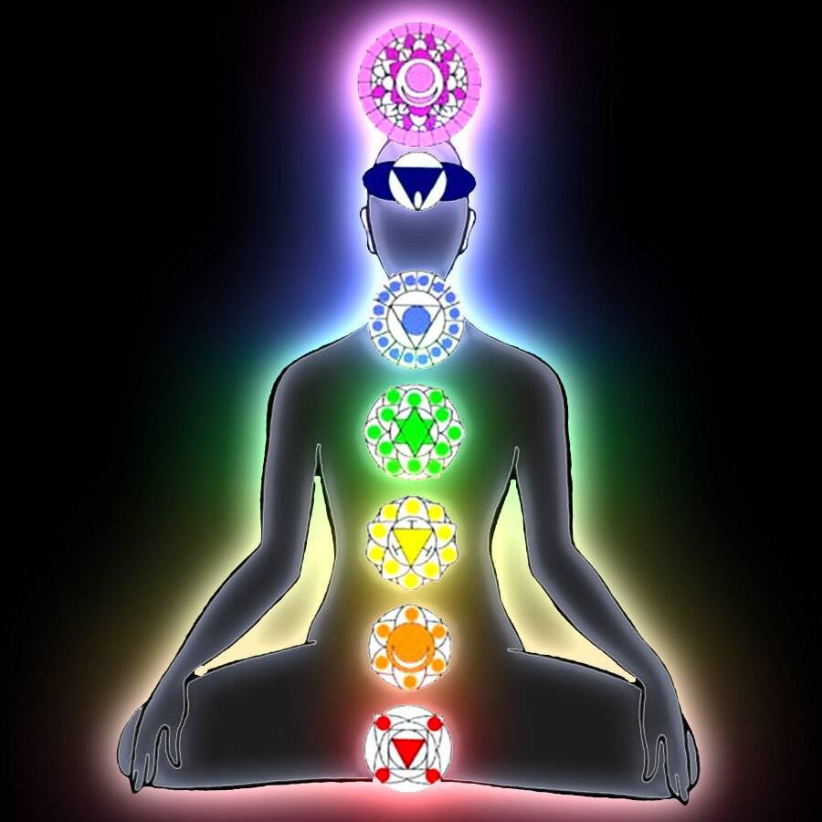 Как вернуть себе жизненную силу. чакры и сила. как восстановить чакры