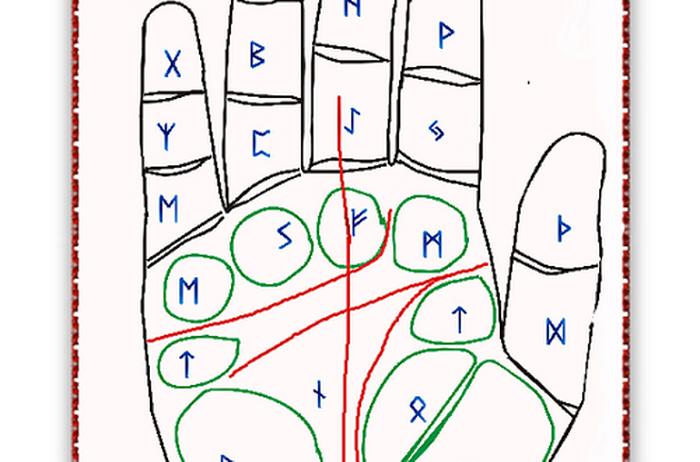 На какую руку наносить руны. правила и варианты нанесения рун.