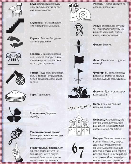 Как правильно проводить гадание по нитке и иголке