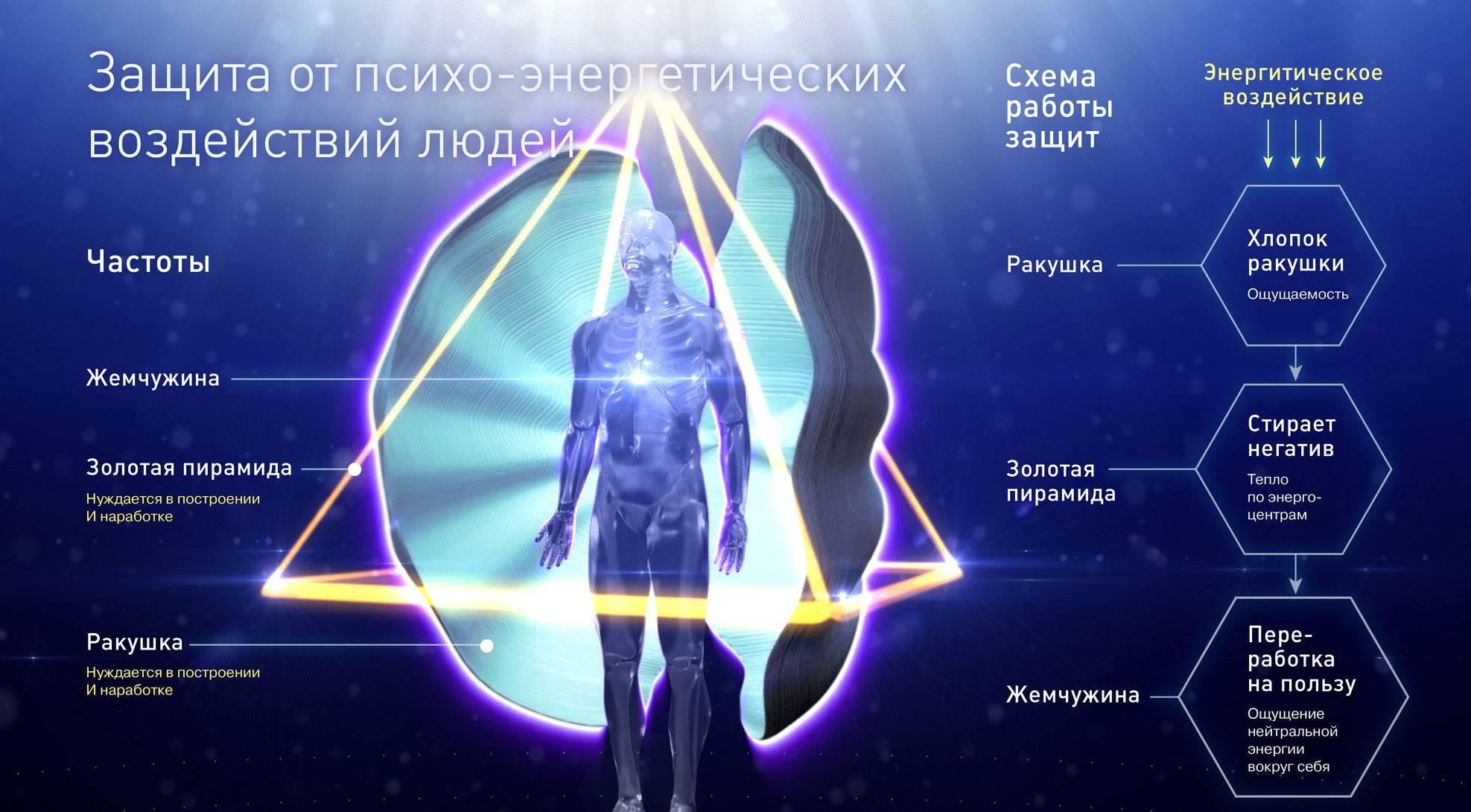 Энергетические привязки