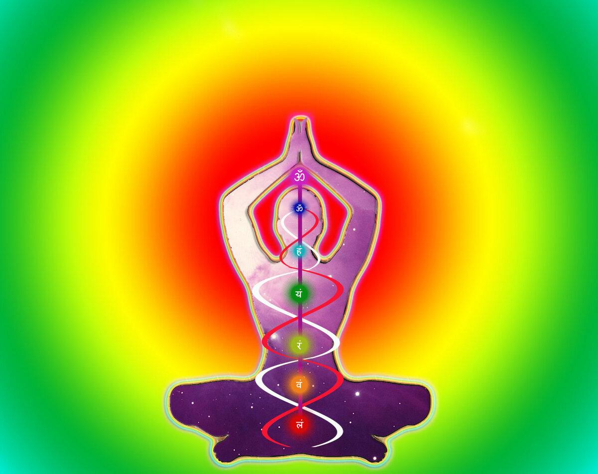 Аджна чакра (третий глаз) как открыть и сбалансировать энергию » университет mindvalley