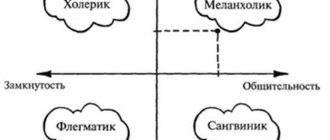 Как вычислить число жизненного пути и составить его описание это   путь к осознанности