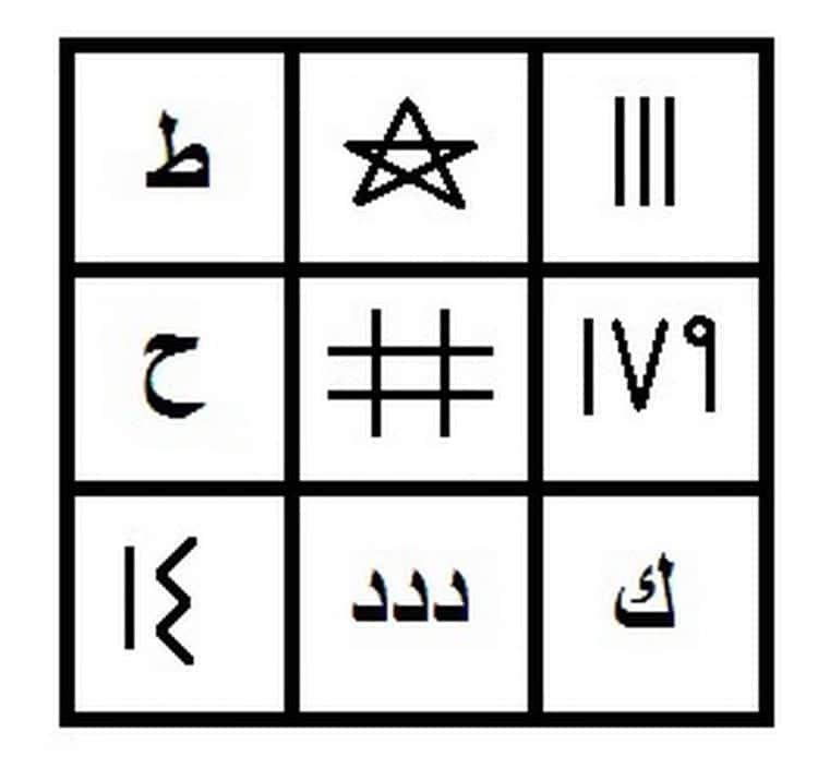 Арабское гадание онлайн для предсказания будущего