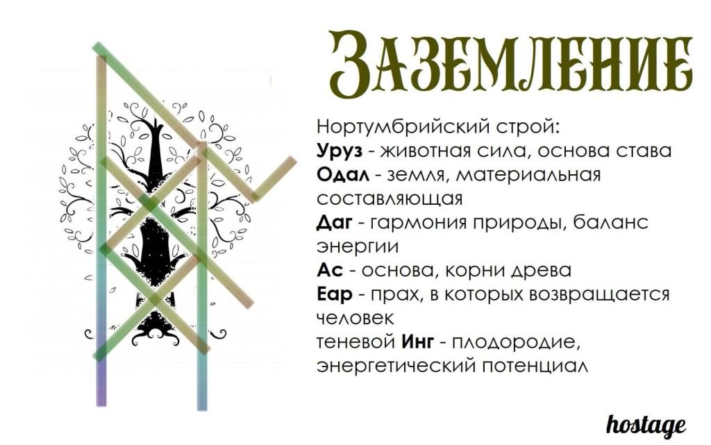 Ставы из рун чмо: опущенное и пыльное, от рунологов banshi, анвар и кука (kuka)