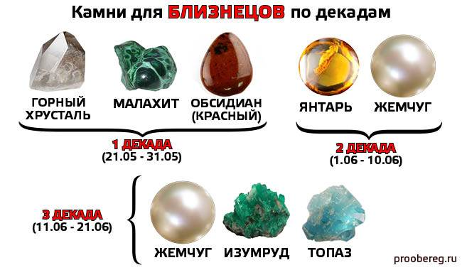 Камни подходящие близнецам женщинам и мужчинам: выбираем талисман по дате рождения