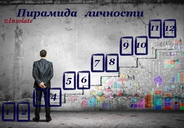 "Расклад ""Пирамида будущего"" онлайн бесплатно"