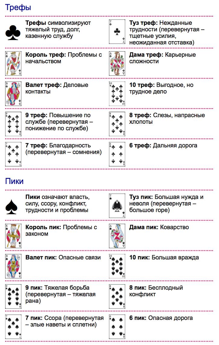 Гадание на картах для дев гадание на 36 картах как определить себя