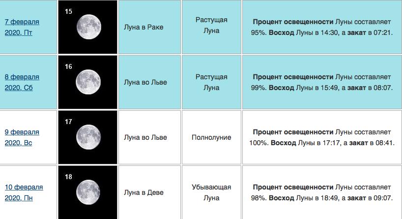 Какой завтра лунный день (сутки) - лунный календарь на завтра