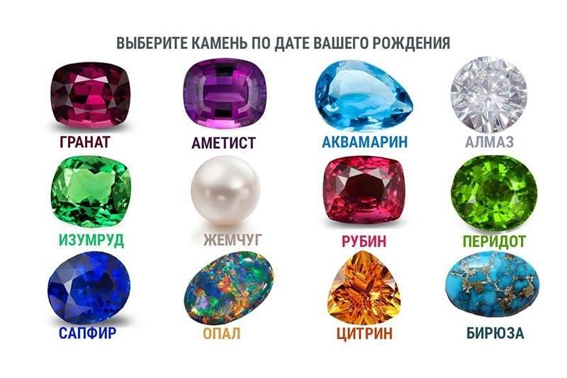 Какие камни подходят рыбам женщинам и мужчинам по знаку зодиака и гороскопу