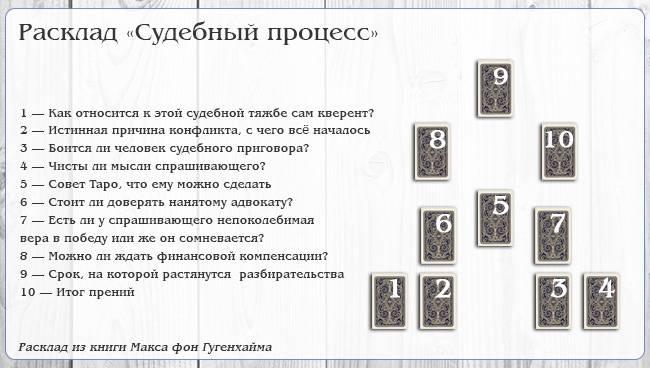 Гадание на таро путь. «путь» - современное гадание на картах таро для выявления верного пути