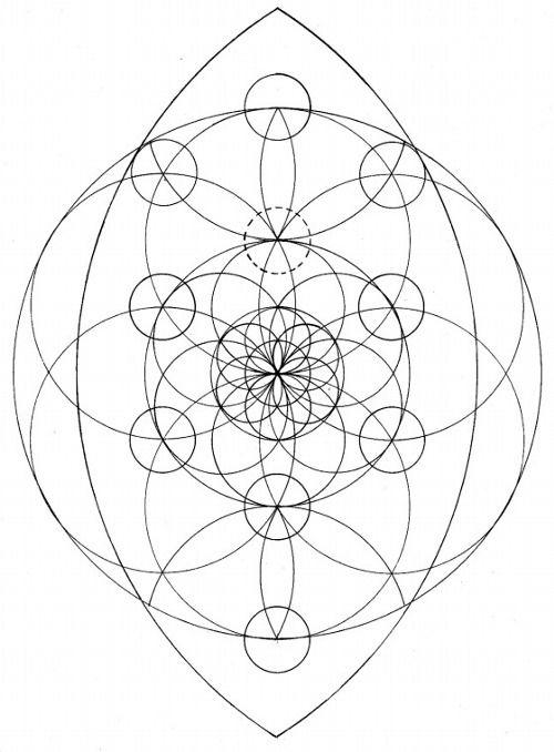 Мандала. как с помощью древних узоров достичь заветной цели? | ezochat.com | яндекс дзен