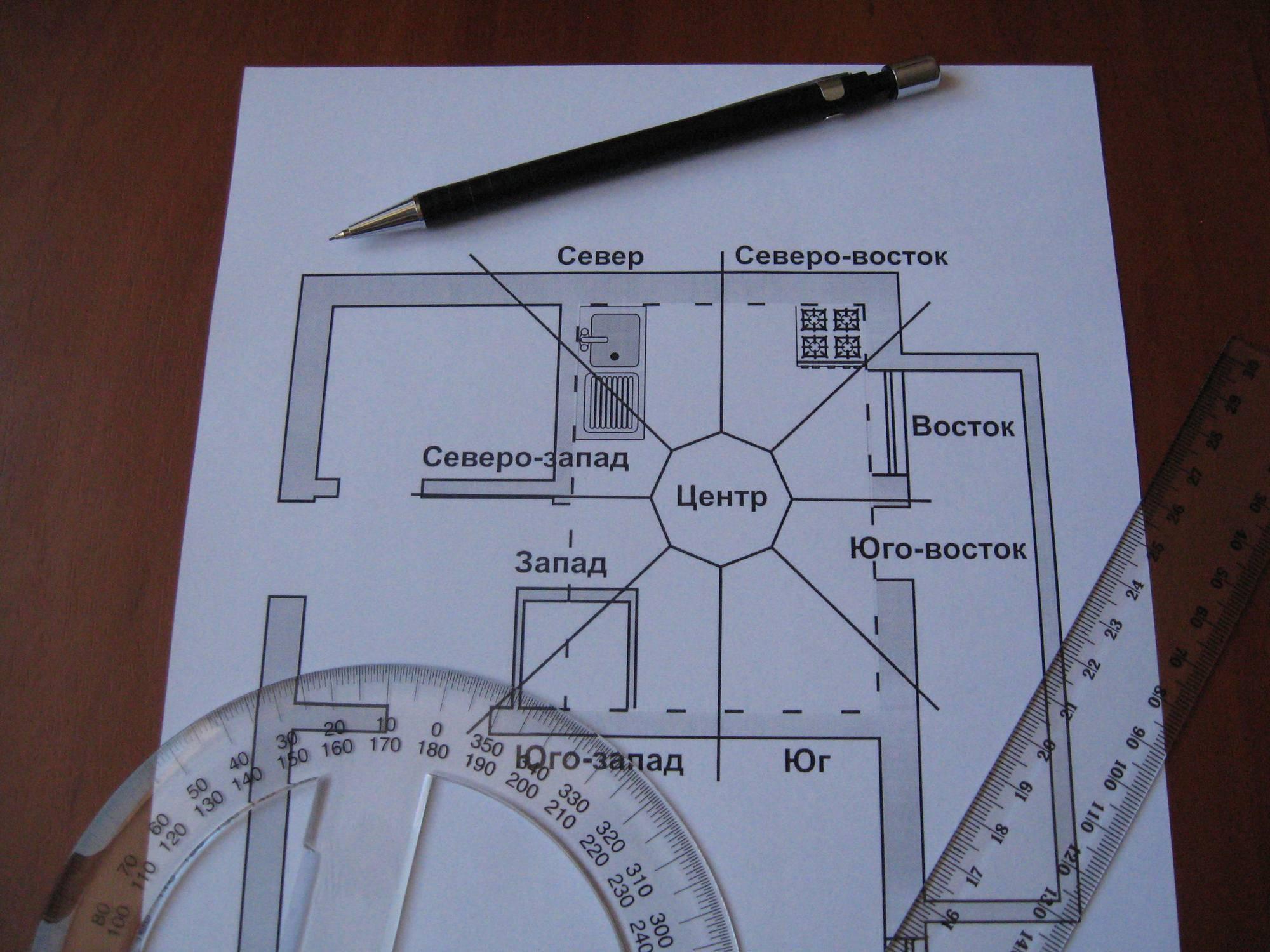Зоны фен-шуй в квартире - правила оформления