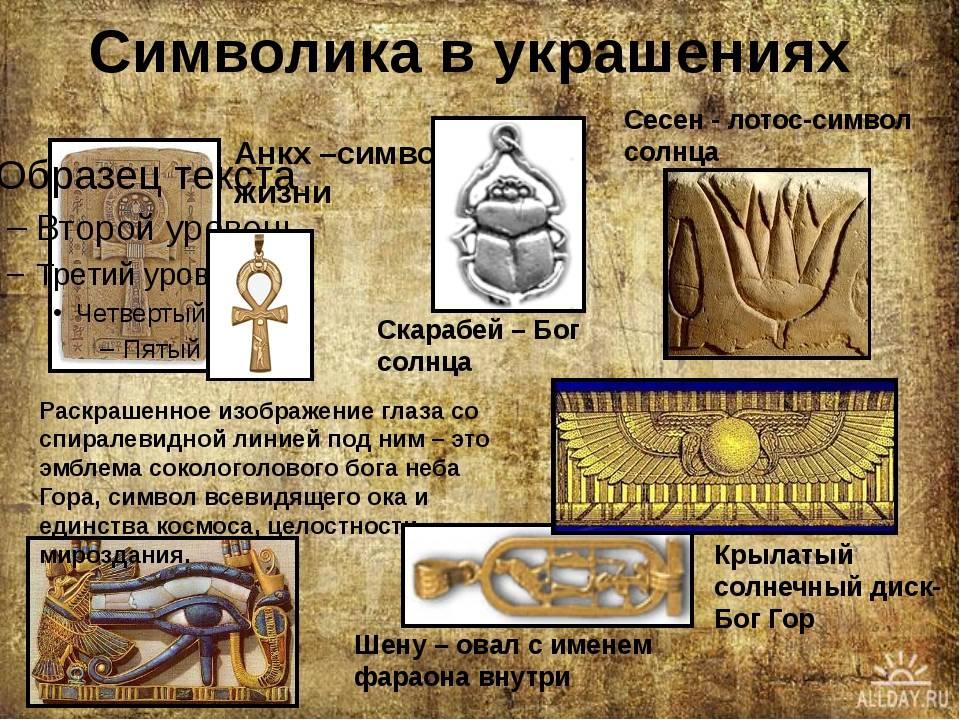 Глаз гора: значение, происхождение и применение символа