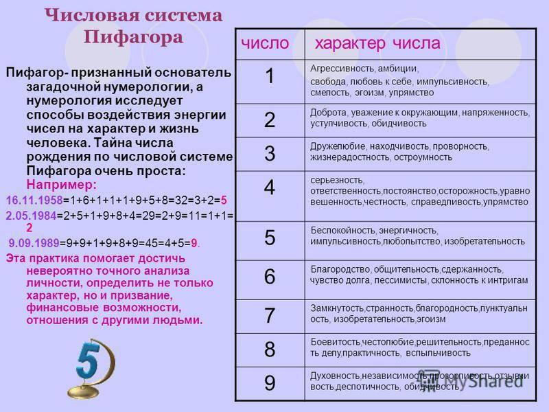 Число 69: нумерологическое толкование, влияние на характер и судьбу