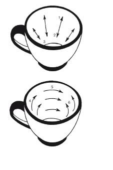 Гадание на чае и значение символов. гадание на чае — что уготовано вам высшими силами
