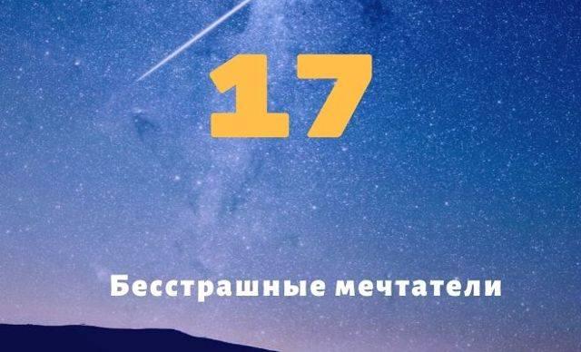 Число рождения 17