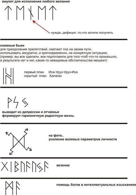 Как деактивировать руническую формулу •руны   магии
