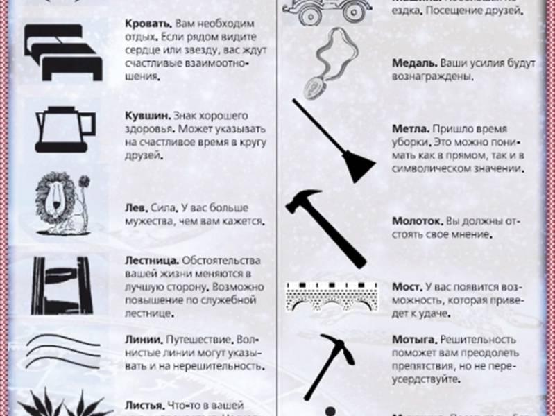 Гадание на тени от сгоревшей бумаги: толкование, значение фигур