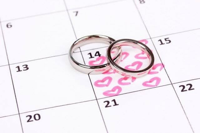 Дата замужества по дате рождения: рассчитываем с помощью нумерологии