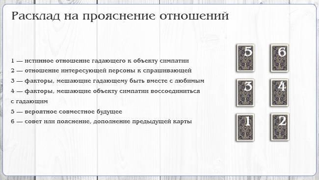 Гадание «будем ли мы вместе» на картах таро, схемы с описанием