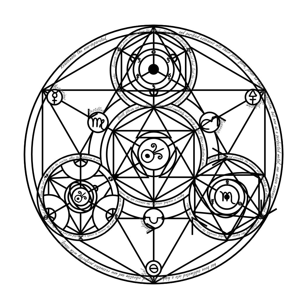 Алхимические символы — википедия. что такое алхимические символы