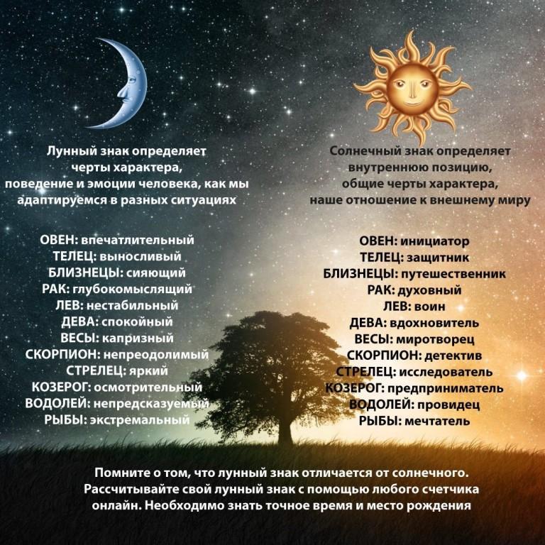 Лунный календарь на 2020 год