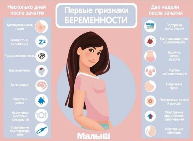 Самые первые признаки беременности на ранних сроках до задержки месячных