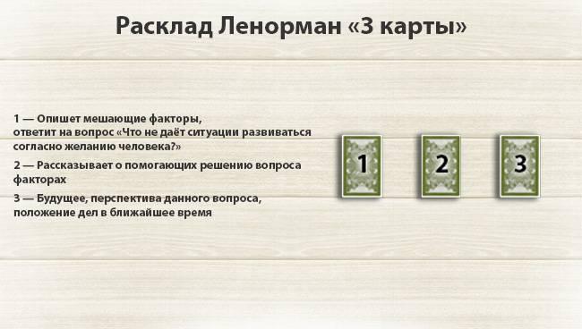 Гадание на привлечение денег