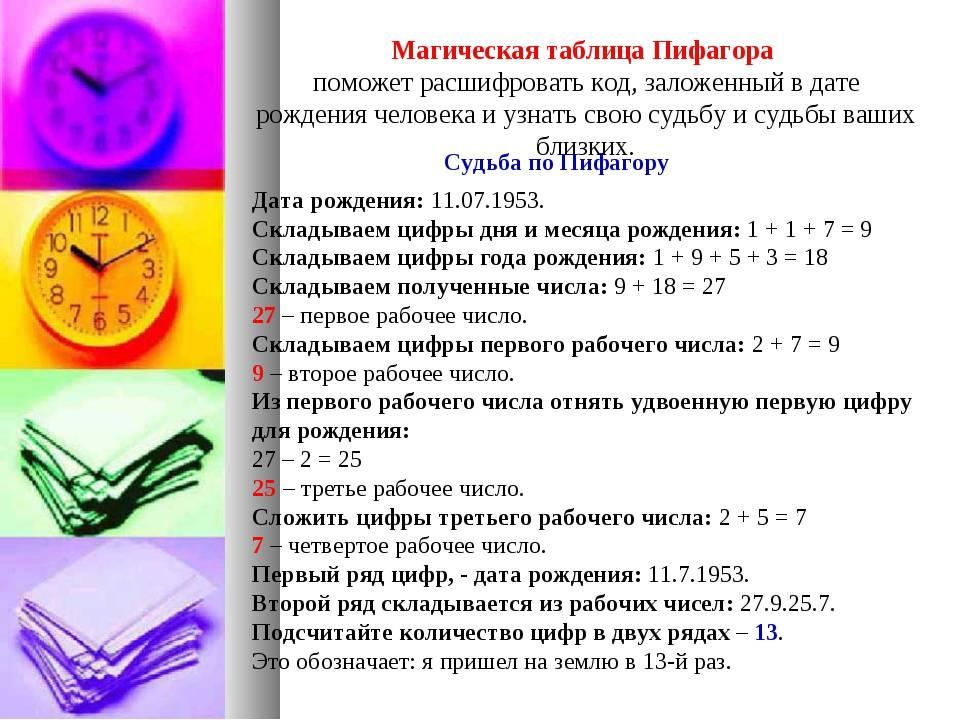 Ангельская нумерология дорин верче: о чём говорят подсказки на часах?