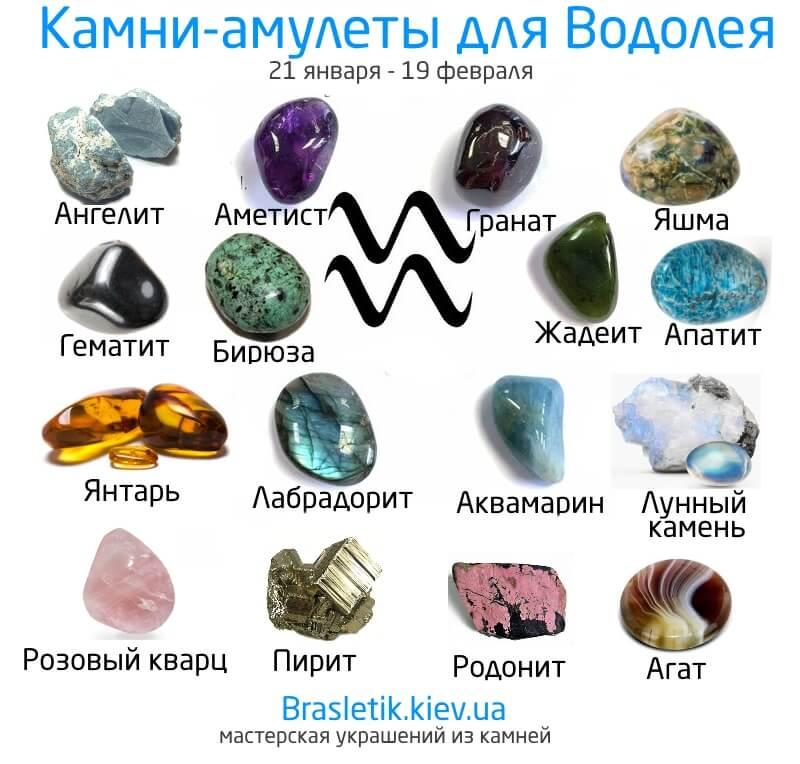 Какому знаку зодиака какой камень подходит, значения и свойства