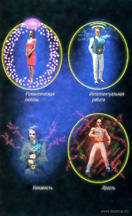 Что означают светлые оттенки тонкого тела   zdavnews.ru