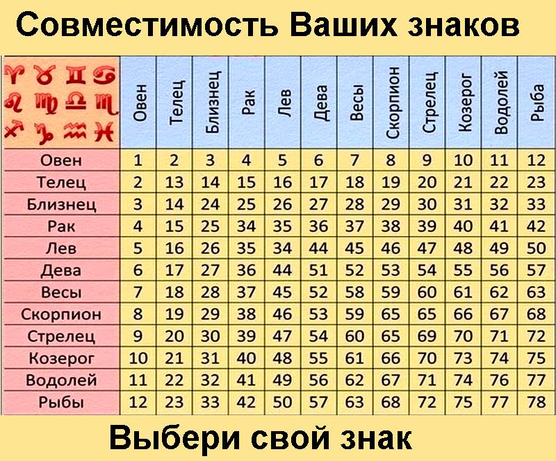 Характеристика числа души 1 (единица) для мужчин и женщин